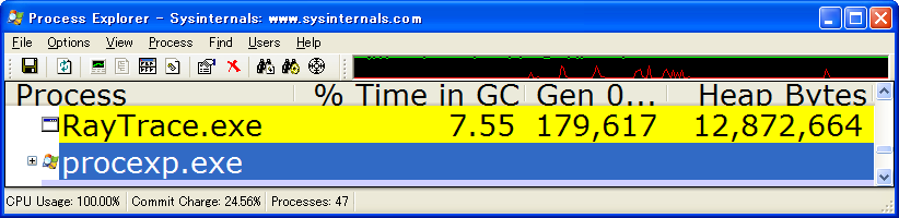 % Time in GC